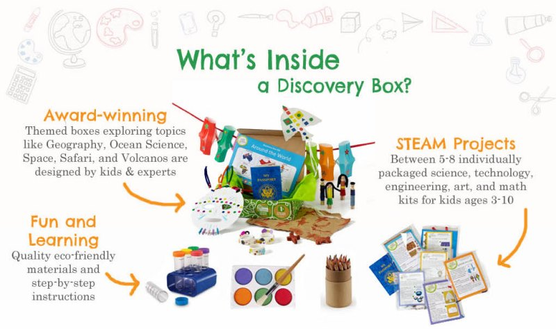 GREEN KID CRAFTS STEAM BOXES NOW INCLUDE BOOKS!